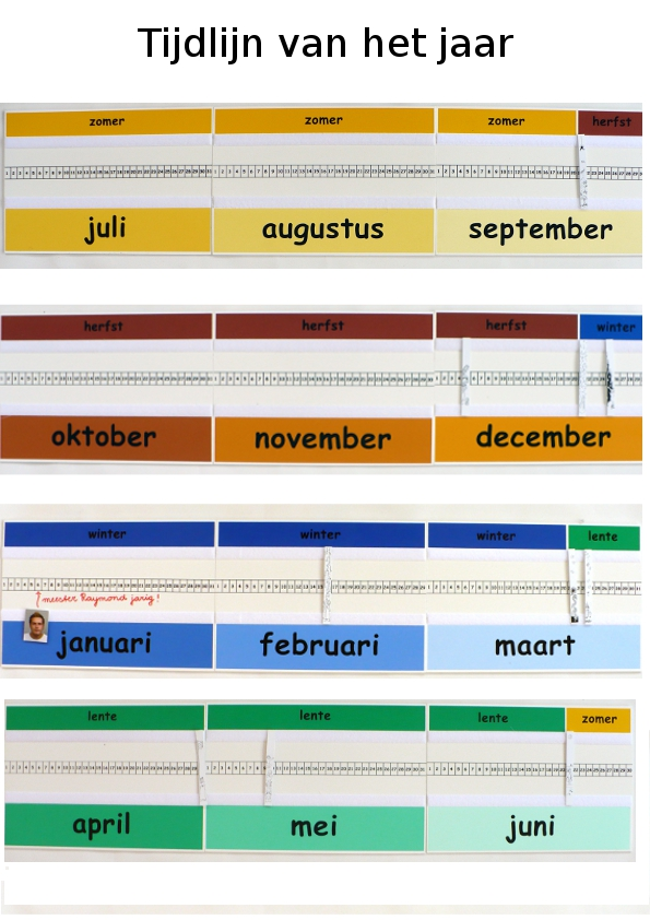 tijdlijn-van-het-jaar2