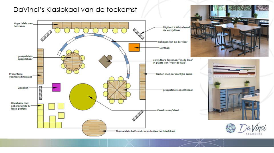 klaslokaal-toekomst