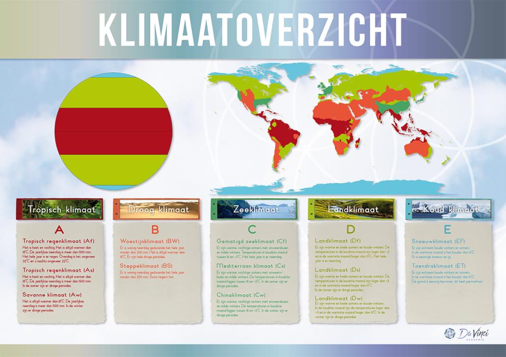 2018-05-07 DV9.0 - Klimaatoverzicht