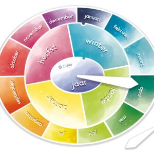 Seizoenscirkel te gebruiken als vloerpuzzel voor de kinderen in de onderbouw