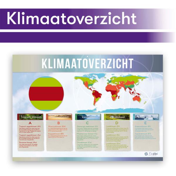 Thematisch leren met DaVinci's onderwijsmethode voor basisscholen   Klimaatoverzicht