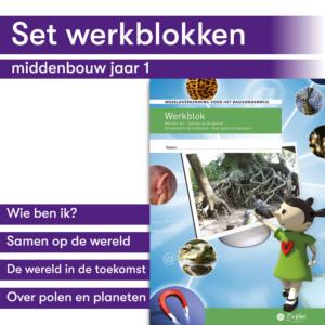 Thematisch leren met DaVinci's onderwijsmethode voor basisscholen | Set werkblokken middenbouw