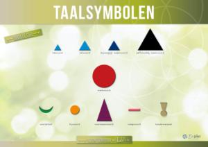 Voor taalkundig ontleden zijn er de taalsymbolen